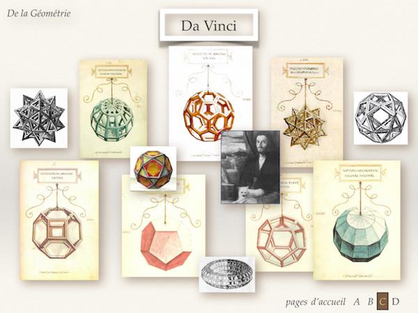Proportio, Leonardo Da Vinci